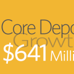 Voice of the Customer Helps Financial Institution<br>Achieve Core Deposit Growth of $641 Million