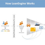 loan-engine-041417